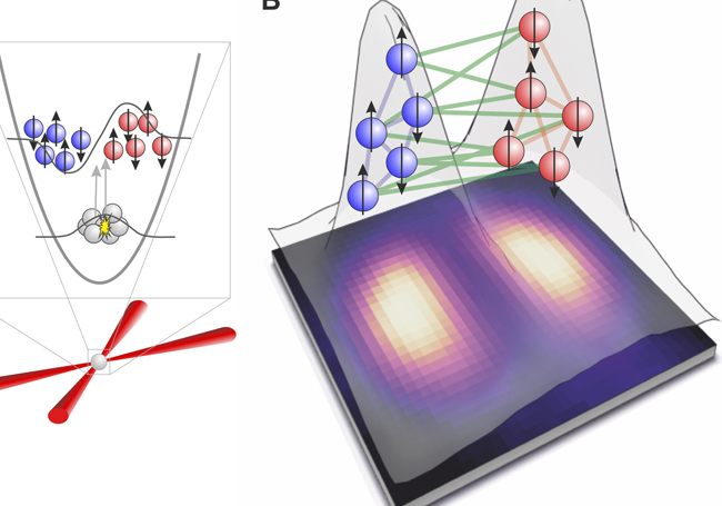 Science publishes a study on quantum entanglement in which the UPV/EHU participated