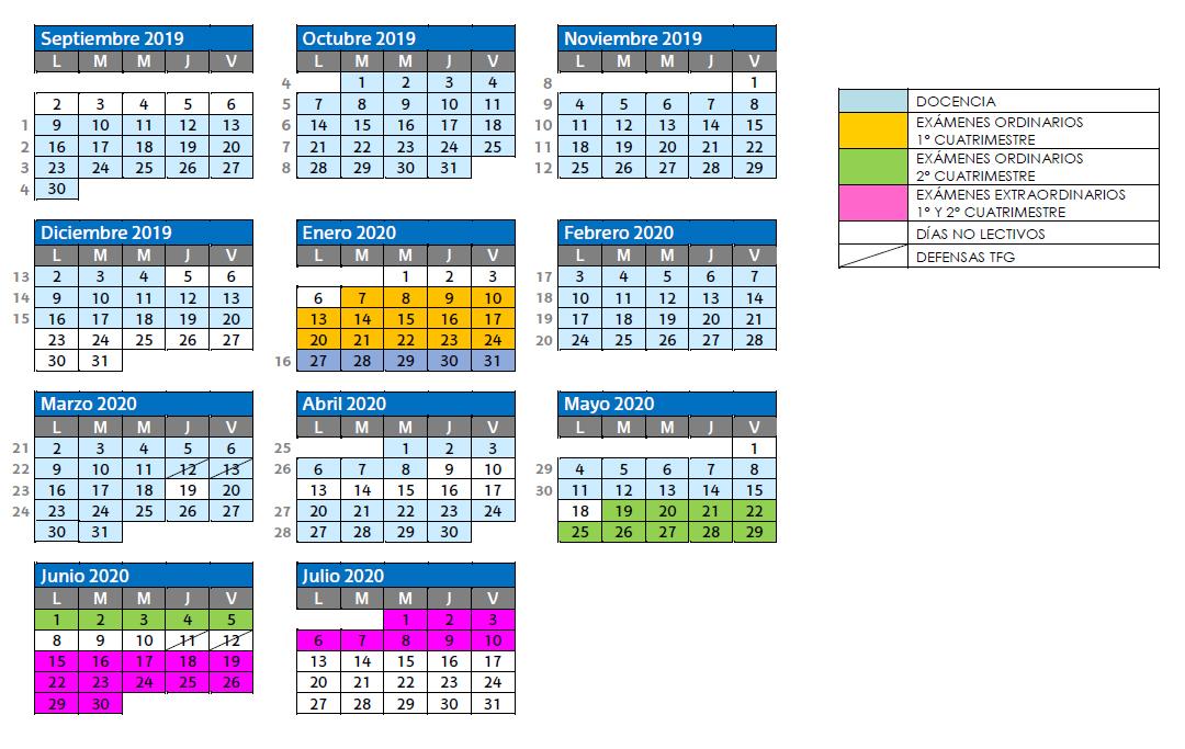 Calendario 2020 Pais Vasco.Calendario De Gestion Facultad De Ciencias Sociales Y De